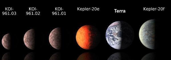 Na imagem vemos a comparação entre alguns exoplanetas conhecidos e a Terra. [2]