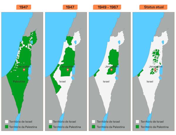 Mapa que indica a evolução do território palestino de 1947 até o presente, à direita.