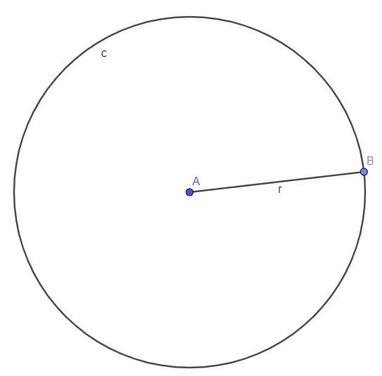 Exemplo de um círculo.