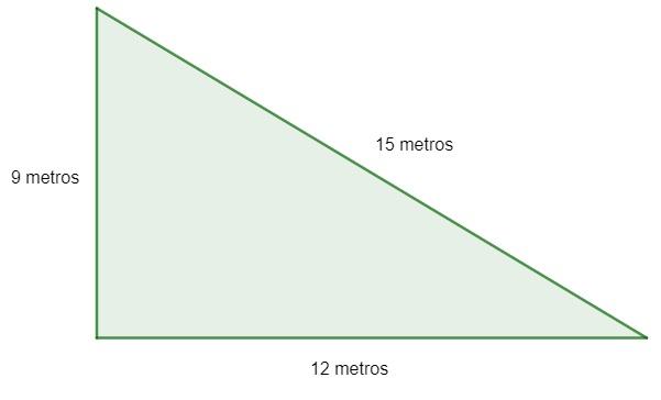 Representação de terreno com formato triangular com lados medindo 9 m, 12 m e 15 m.