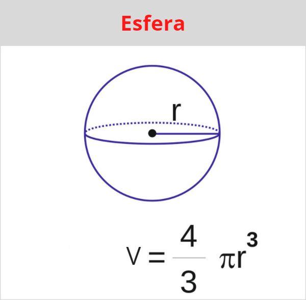 Esfera de raio r.