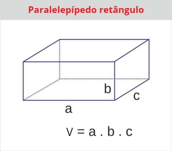 Paralelepípedo retangular de arestas a, b e c.