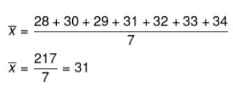 Cálculo de média aritmética de idade de funcionários