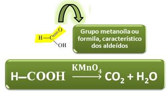 Ação do ácido fórmico como redutor