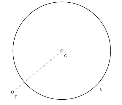Ponto externo à circunferência