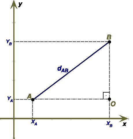 Triângulo retângulo AOB