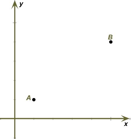 Dois pontos no plano cartesiano. A distância entre ... ff0ab76b311b3