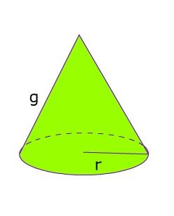 Cone | Matemática IFBA