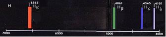 Espectro descontínuo do elemento químico hidrogênio.