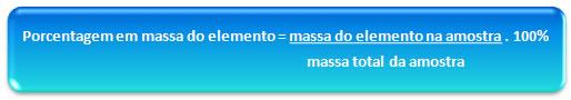 Fórmula matemática da porcentagem em massa de cada elemento na amostra
