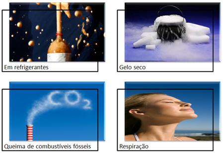 O gás carbônico é um óxido ácido.