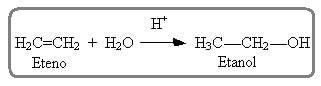 Reação do eteno com a água.