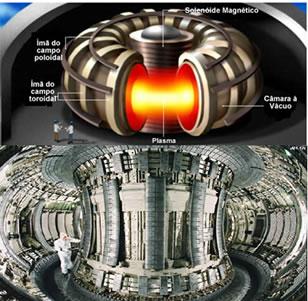 Ilustração à esquerda e imagem real à direita de reator do tipo tokamak, que está sendo testado para gerar energia por meio de fusão nuclear.