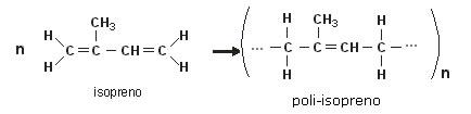 Fórmula estrutural do isopreno da borracha natural