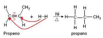 Reação de adição do hidrogênio ao propeno.