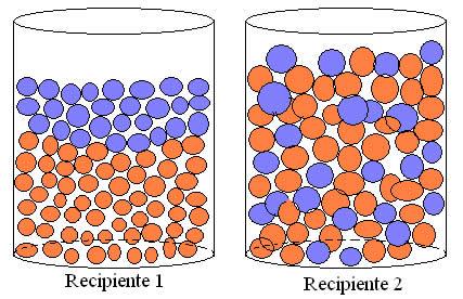 Recipiente 1: mais organizado, menor entropia; Recipiente 2: menos organizado, maior entropia