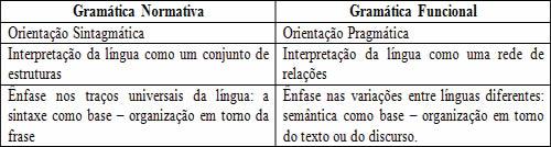 Texto A Base Para O Ensino Da Gramática Brasil Escola