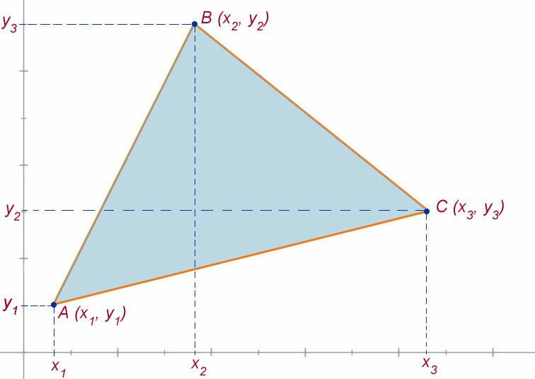 Triângulo no plano cartesiano
