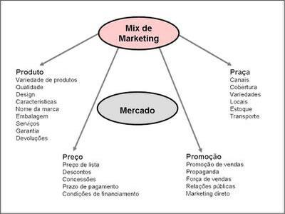 d65551c874 Marketing Esportivo adotado pelo Grêmio - Brasil Escola