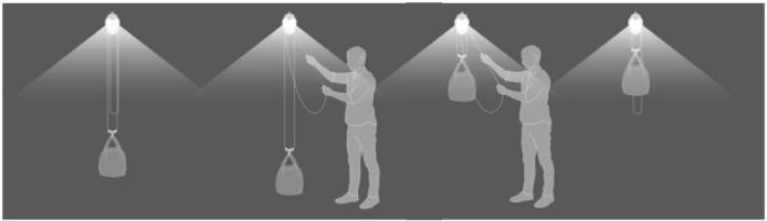Ilustração do funcionamento do Gravitylight, pequeno gerador que acende um LED de alta potência