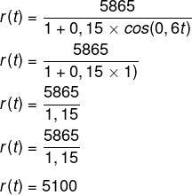Cálculo para descobrir o maior valor da função.