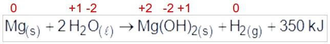 Reação entre magnésio metálico e água com NOX delimitado