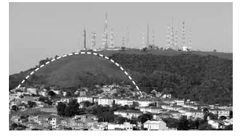 Representação gráfica de função do 2º grau em morro em Porto Alegre — questão Enem 2017