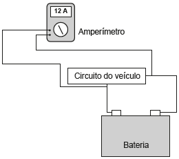 Opção E de ligação de amperímetro à bateria