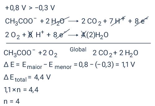 Exemplificação de reações químicas para que biocélulas de acetato gerem uma diferença de potencial de 4,4