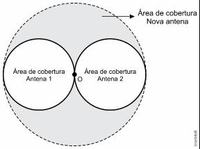 Representação das áreas de cobertura das antenas — enunciado questão Enem 2015