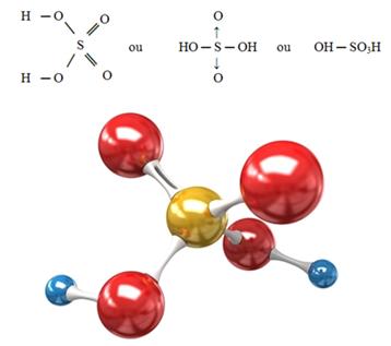 Fórmulas do ácido sulfúrico