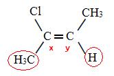 Fórmula do 2-clorobut-2-eno