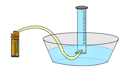 Esquema do experimento de determinação da massa molar do gás butano