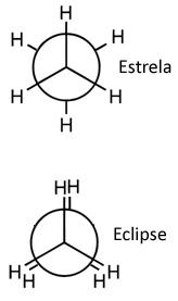 Projeção de Newman para o etano