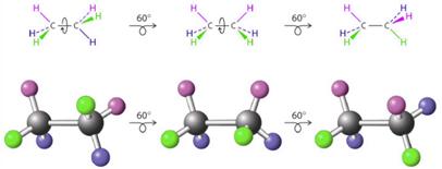 Rotação do eixo de ligação do etano