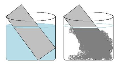 Oxidação do Zinco