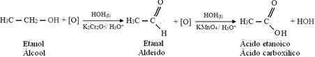 Oxidação total de álcool primário (etanol)