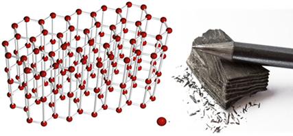 Macromolécula de grafite