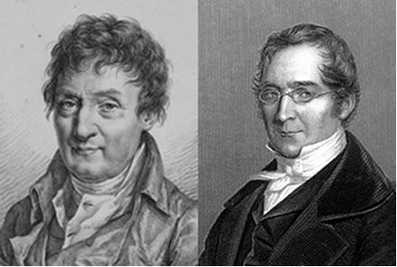 Charles e Gay-Lussac estudaram as transformações isobáricas