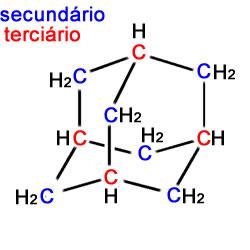 Carbonos secundários e terciários na molécula de adamantano