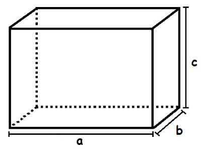 Para calcular o volume desse paralelepípedo, devemos multiplicar as medidas identificadas por a, b e c