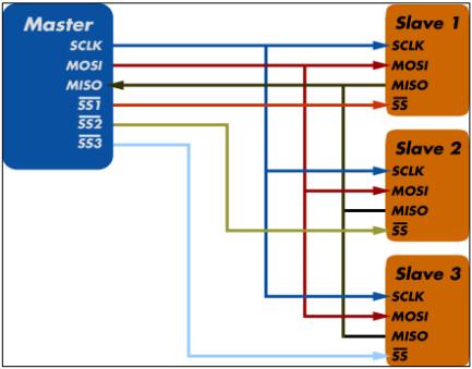 Demonstração da Figura 7