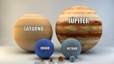 Planetas do Sistema Solar colocados lado a lado em tamanho proporcional