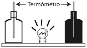 Figura representando a situação descrita no problema