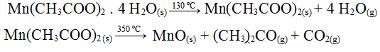 Reações de decomposição térmica do acetato de manganês (II) tetraidratado