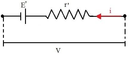 Representação do receptor elétrico em circuitos elétricos