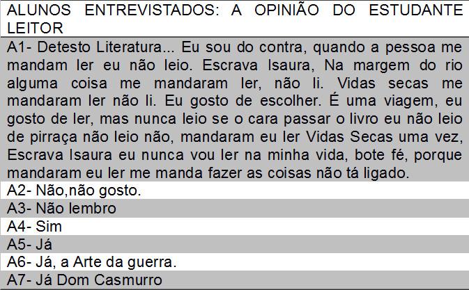 806e9d2575 Ensino de literatura para formação do leitor do ensino médio - Brasil Escola