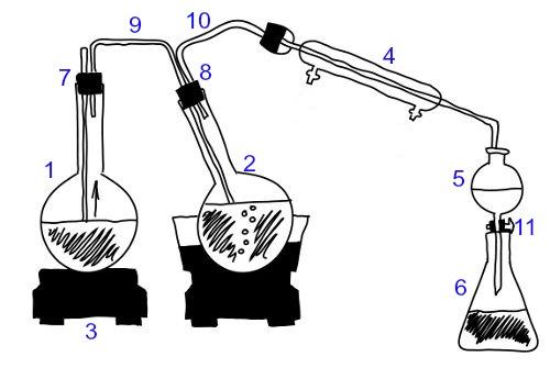 Aparelhagem esquemática de uma destilação por arraste de vapor