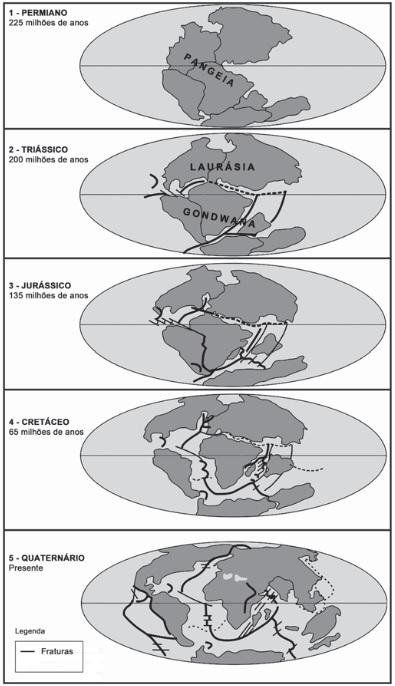 Deriva continental e movimentação tectônica