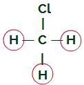 Ligantes iguais na molécula do clorometano
